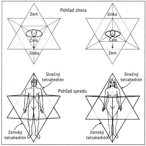 muzska-a-zenska-merkaba-copy