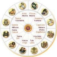 Indická astrológia